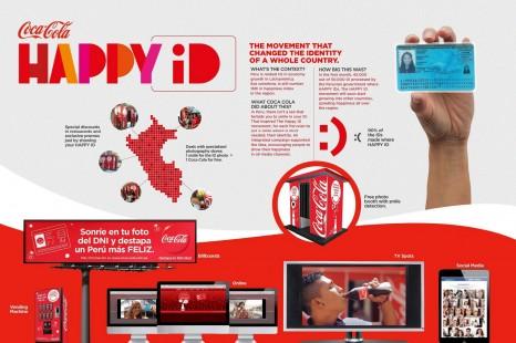 Conceptos emocionales de Coca-Cola que hacen a una marca ganadora